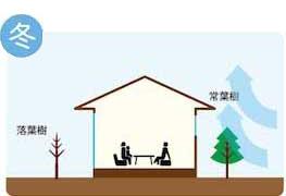 省エネルギーの家4